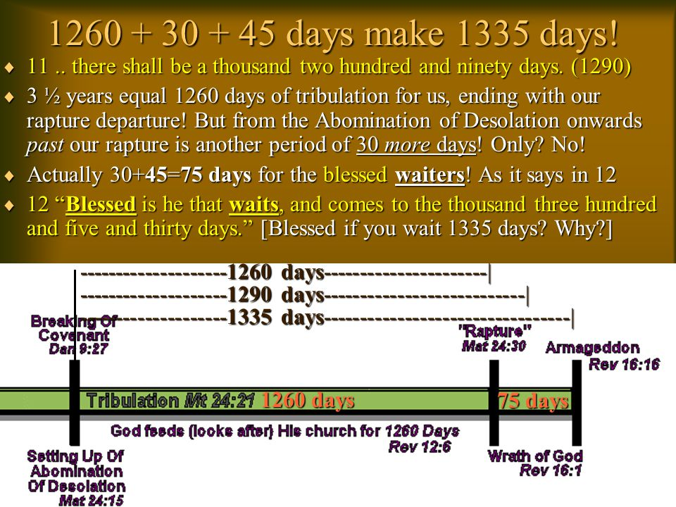 1260 + 30 + 45 days make 1335 days.  11.. there shall be a thousand two hundred and ninety days.