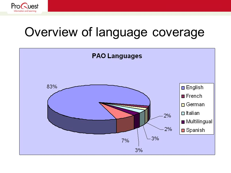 Overview of language coverage