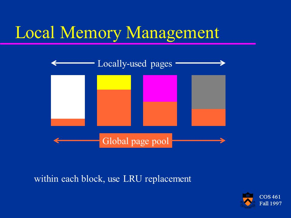 COS 461 Fall 1997 Local Memory Management Locally-used pages Global page pool within each block, use LRU replacement