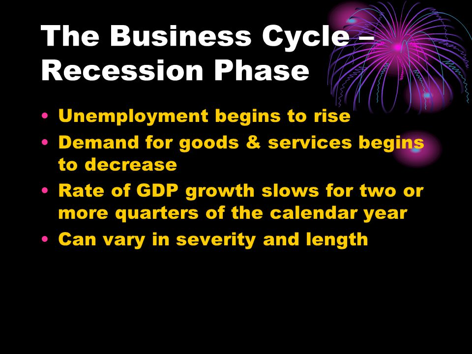 The Business Cycle – Recession Phase Unemployment begins to rise Demand for goods & services begins to decrease Rate of GDP growth slows for two or more quarters of the calendar year Can vary in severity and length