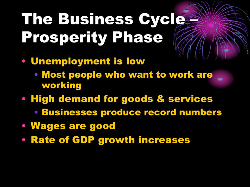 The Business Cycle – Prosperity Phase Unemployment is low Most people who want to work are working High demand for goods & services Businesses produce record numbers Wages are good Rate of GDP growth increases