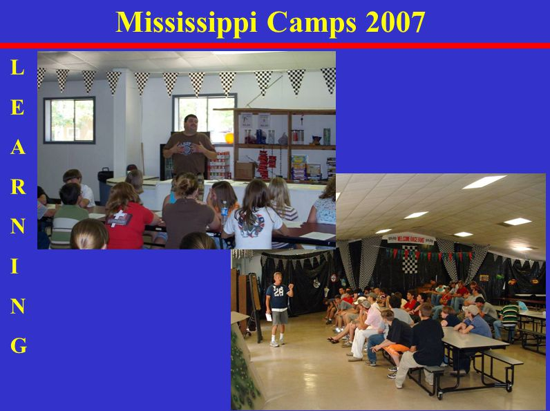 Thank You Parents Churches Pastors Youth Leaders Camp Staff All those that promoted our camps For a Successful Camping Ministry in 2007