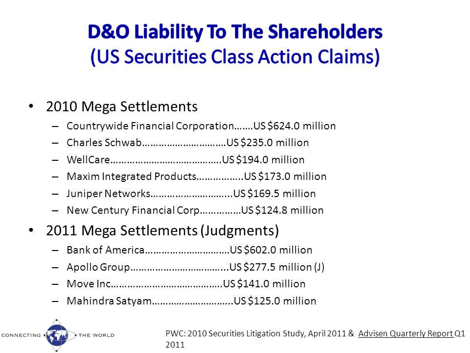 2010 Mega Settlements – Countrywide Financial Corporation…….US $624.0 million – Charles Schwab………………………….US $235.0 million – WellCare…………………………………..US $194.0 million – Maxim Integrated Products……………..US $173.0 million – Juniper Networks………………………...US $169.5 million – New Century Financial Corp……………US $124.8 million 2011 Mega Settlements (Judgments) – Bank of America………………………….US $602.0 million – Apollo Group……………………………...US $277.5 million (J) – Move Inc…………………………………..US $141.0 million – Mahindra Satyam………………………...US $125.0 million PWC: 2010 Securities Litigation Study, April 2011 & Advisen Quarterly Report Q1 2011