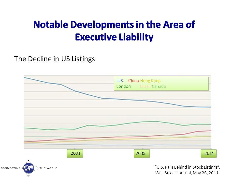 The Decline in US Listings U.S.