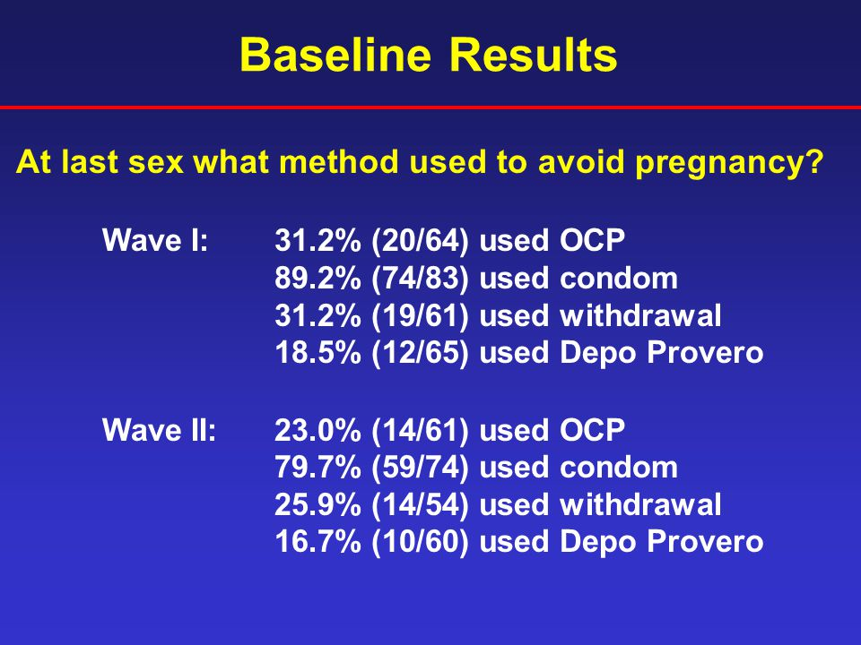 Baseline Results At last sex what method used to avoid pregnancy.