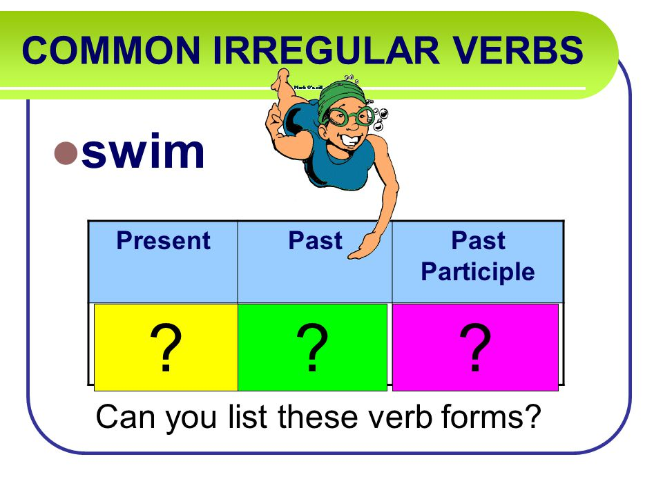 COMMON IRREGULAR VERBS swim PresentPastPast Participle swimsswamswum .