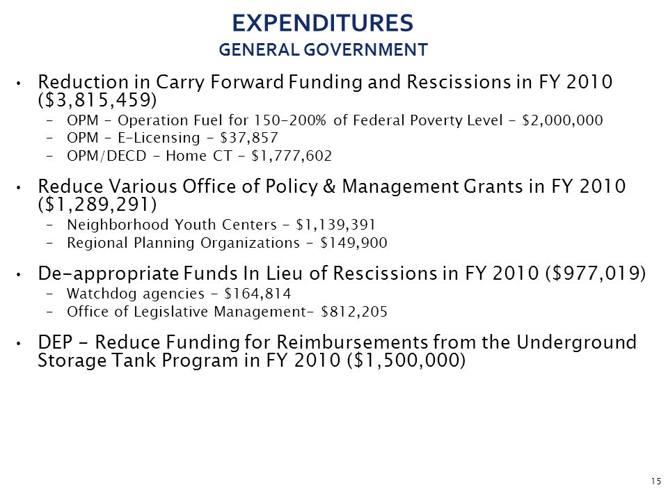 15 EXPENDITURES GENERAL GOVERNMENT Reduction in Carry Forward Funding and Rescissions in FY 2010 ($3,815,459) –OPM - Operation Fuel for 150-200% of Federal Poverty Level - $2,000,000 –OPM - E-Licensing - $37,857 –OPM/DECD - Home CT - $1,777,602 Reduce Various Office of Policy & Management Grants in FY 2010 ($1,289,291) –Neighborhood Youth Centers - $1,139,391 –Regional Planning Organizations - $149,900 De-appropriate Funds In Lieu of Rescissions in FY 2010 ($977,019) –Watchdog agencies - $164,814 –Office of Legislative Management- $812,205 DEP - Reduce Funding for Reimbursements from the Underground Storage Tank Program in FY 2010 ($1,500,000)