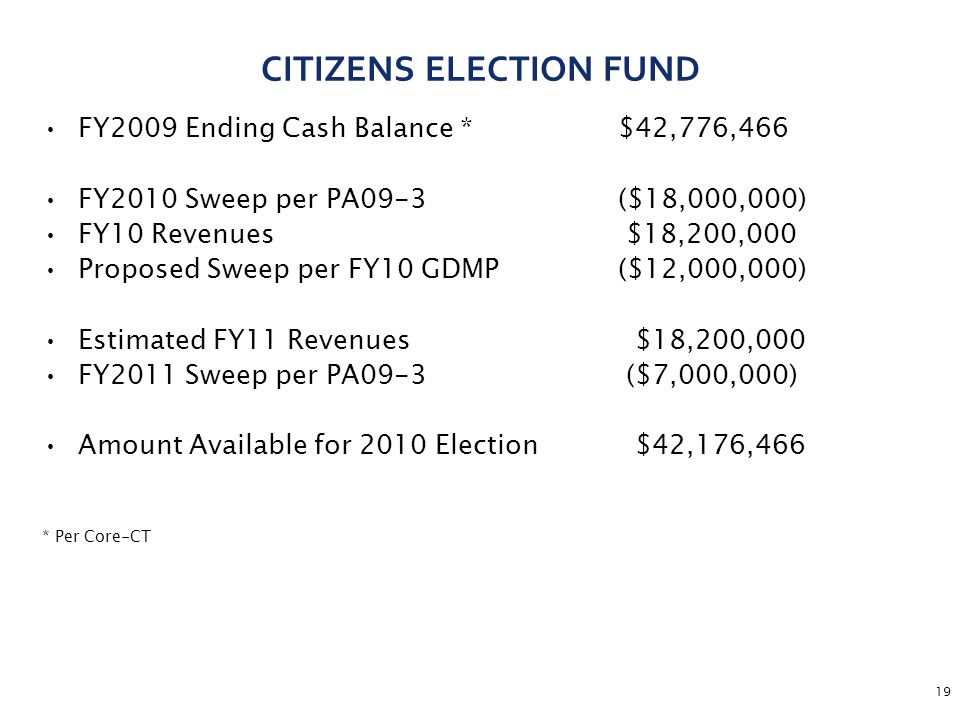 19 CITIZENS ELECTION FUND FY2009 Ending Cash Balance *$42,776,466 FY2010 Sweep per PA09-3 ($18,000,000) FY10 Revenues $18,200,000 Proposed Sweep per FY10 GDMP ($12,000,000) Estimated FY11 Revenues $18,200,000 FY2011 Sweep per PA09-3 ($7,000,000) Amount Available for 2010 Election $42,176,466 * Per Core-CT