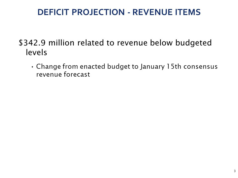 3 DEFICIT PROJECTION - REVENUE ITEMS $342.9 million related to revenue below budgeted levels Change from enacted budget to January 15th consensus revenue forecast