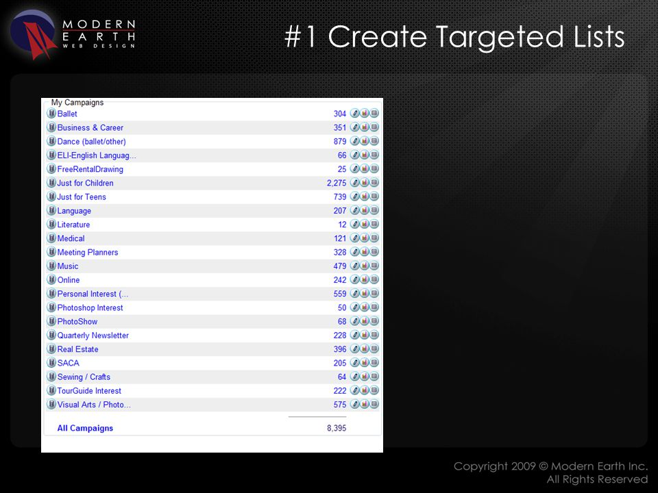 #1 Create Targeted Lists