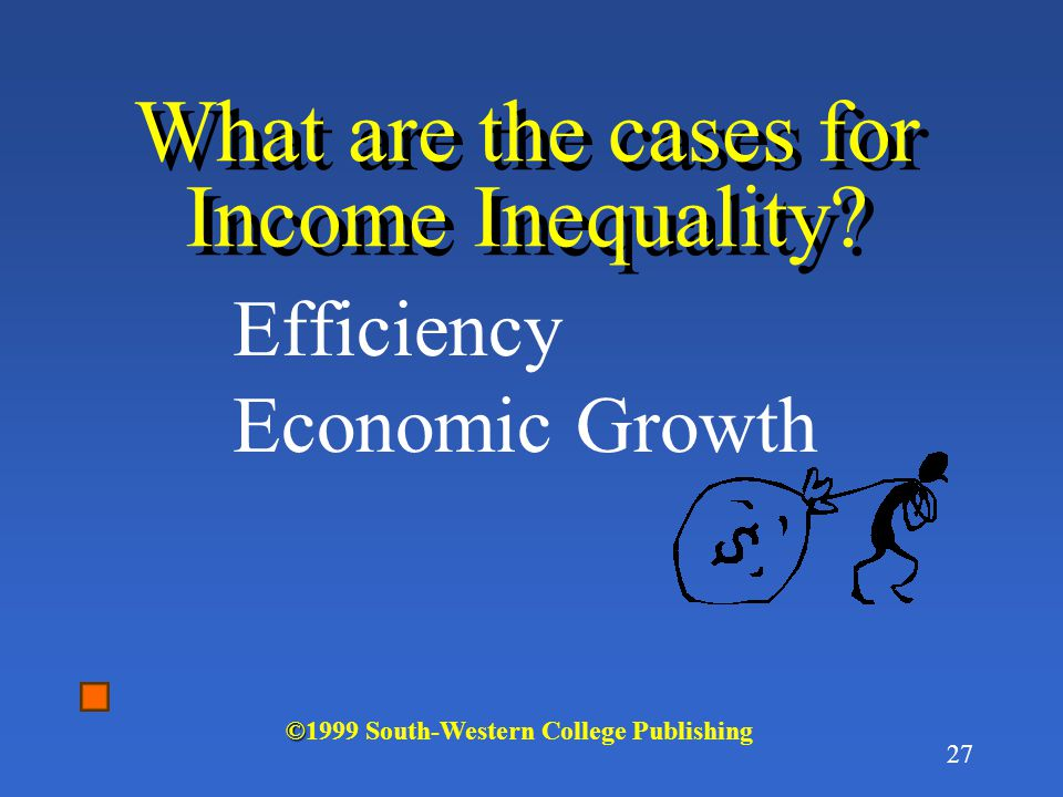 26 For more information about income equality: © ©1999 South-Western College Publishing http://www.umsl.edu/services/gov docs/erp/1997 http://www.stack.nl/~cas/fil/philos /rawls.html http://www.swcollege.com/bef/ec on_debate.html
