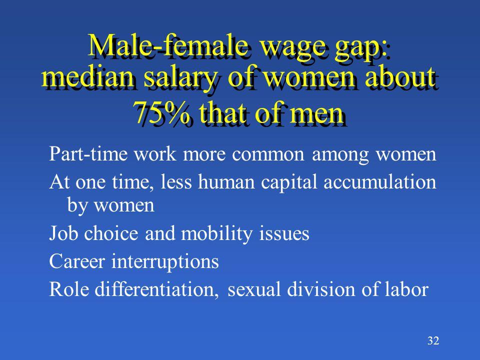 31 Labor market discrimination Employer discrimination Employee discrimination Customer discrimination