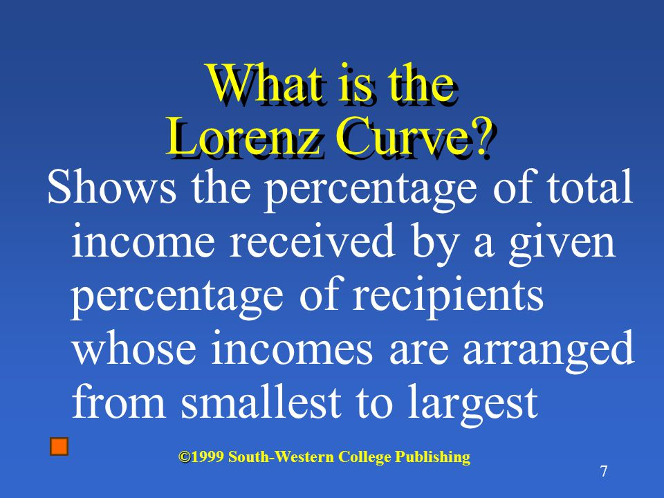 7 What is the Lorenz Curve.