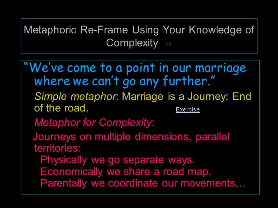 Metaphoric Re-Frame Using Your Knowledge of Complexity 28 We've come to a point in our marriage where we can't go any further. Simple metaphor: Marriage is a Journey: End of the road.