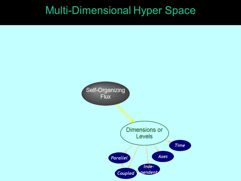 Multi-Dimensional Hyper Space