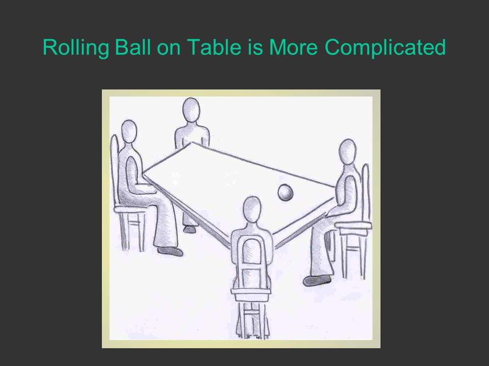 simple, complicated, or complex.Discuss cases that are… simple, complicated, or complex.