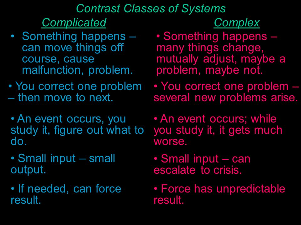 Contrast Classes of Systems Complicated Complex Something happens – can move things off course, cause malfunction, problem.