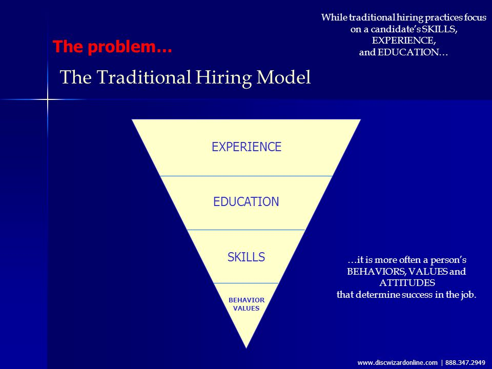 www.discwizardonline.com | 888.347.2949 DISC Wizard H iring Model ™ VALUES EDUCATION EXPERIENCE SKILLS BEHAVIOR Values are the foundation of performance.