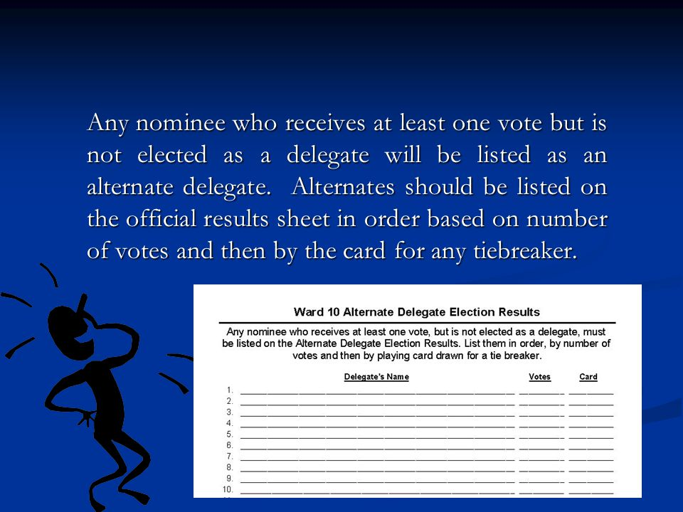 Any nominee who receives at least one vote but is not elected as a delegate will be listed as an alternate delegate.