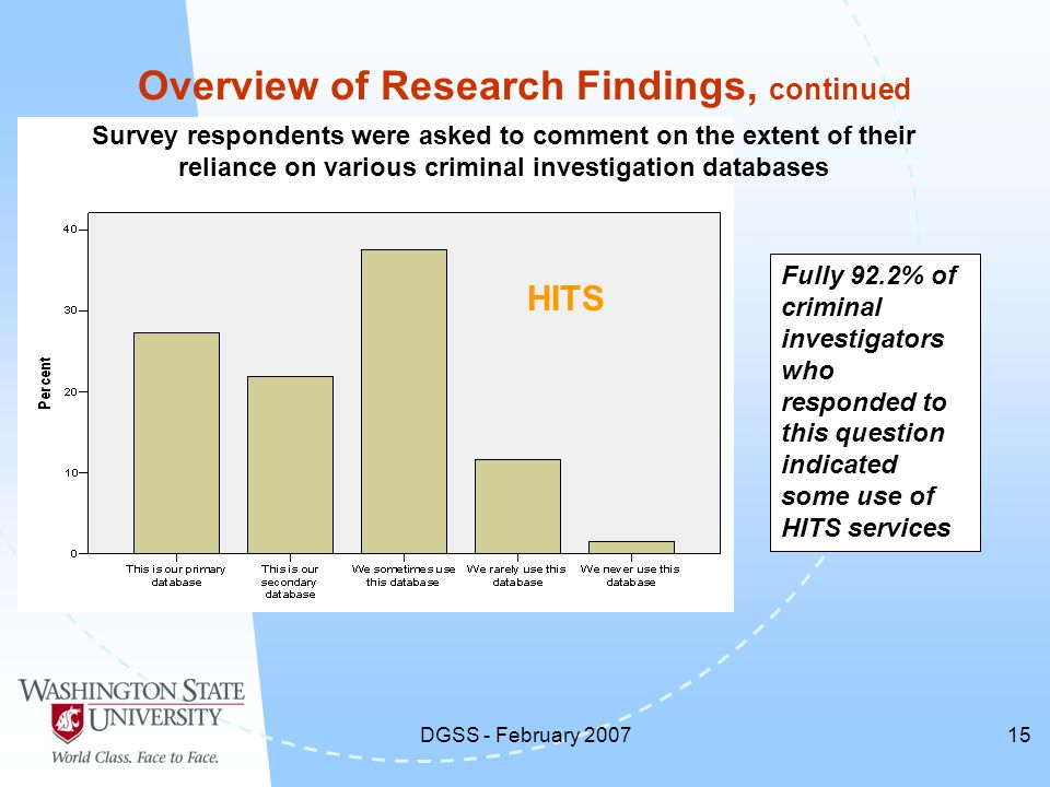 DGSS - February 200715 Overview of Research Findings, continued Fully 92.2% of criminal investigators who responded to this question indicated some use of HITS services Survey respondents were asked to comment on the extent of their reliance on various criminal investigation databases HITS