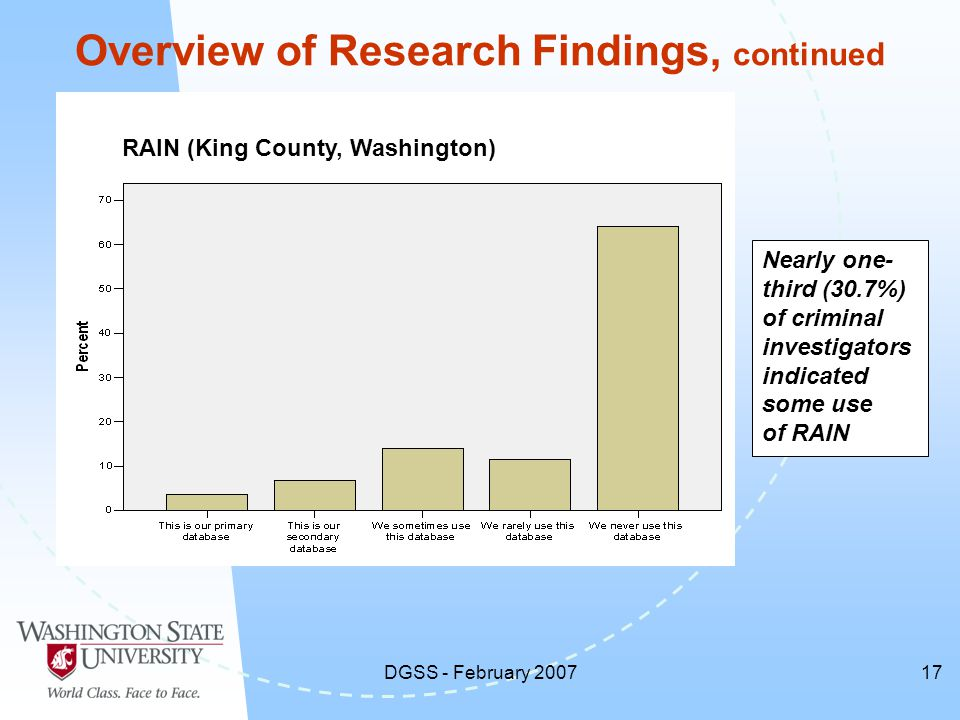 DGSS - February 200717 Overview of Research Findings, continued RAIN (King County, Washington) Nearly one- third (30.7%) of criminal investigators indicated some use of RAIN