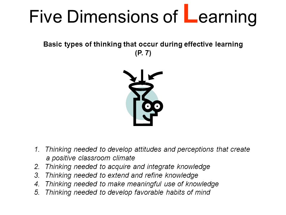 Five Dimensions of L earning Basic types of thinking that occur during effective learning (P.