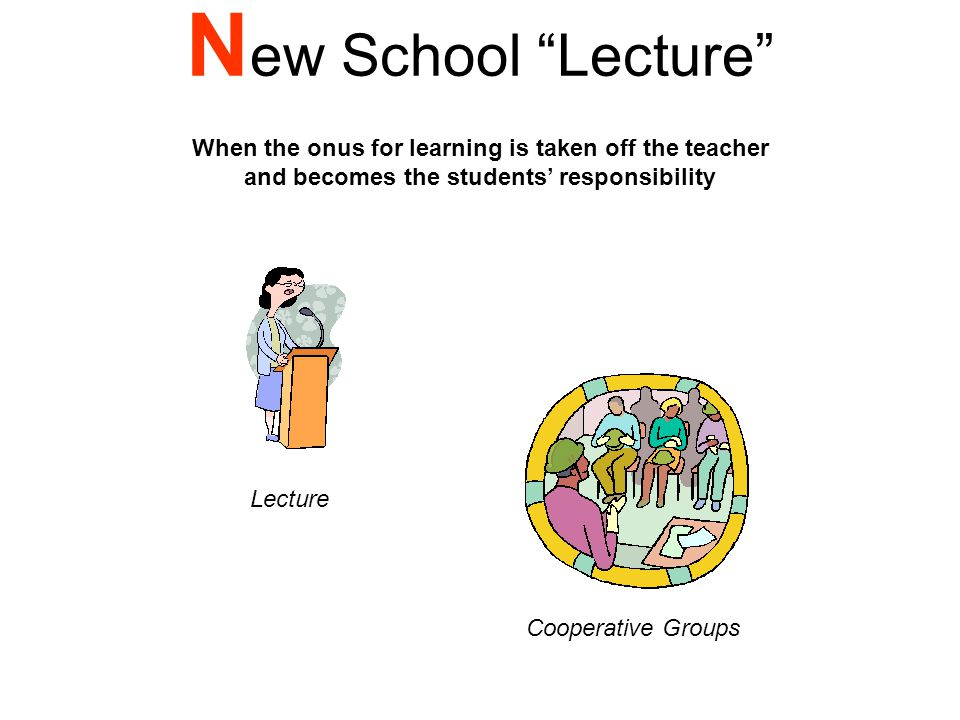 N ew School Lecture When the onus for learning is taken off the teacher and becomes the students' responsibility Lecture Cooperative Groups