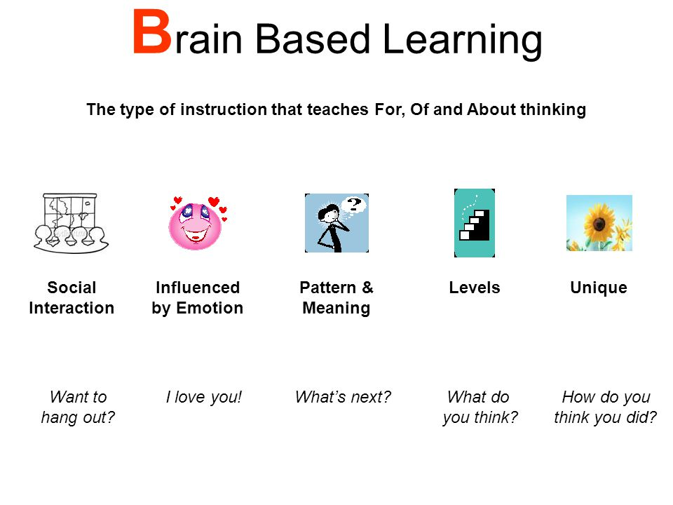B rain Based Learning The type of instruction that teaches For, Of and About thinking Social Interaction Influenced by Emotion Levels Pattern & Meaning Unique Want to hang out.