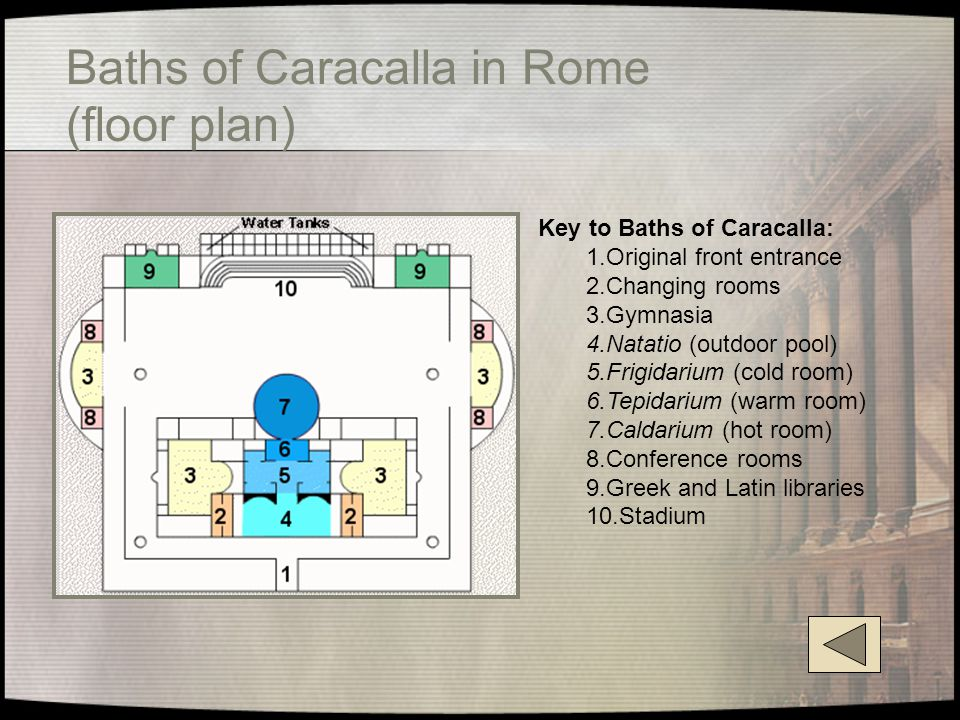 Key to Baths of Caracalla: 1.Original front entrance 2.Changing rooms 3.Gymnasia 4.Natatio (outdoor pool) 5.Frigidarium (cold room) 6.Tepidarium (warm room) 7.Caldarium (hot room) 8.Conference rooms 9.Greek and Latin libraries 10.Stadium Baths of Caracalla in Rome (floor plan)