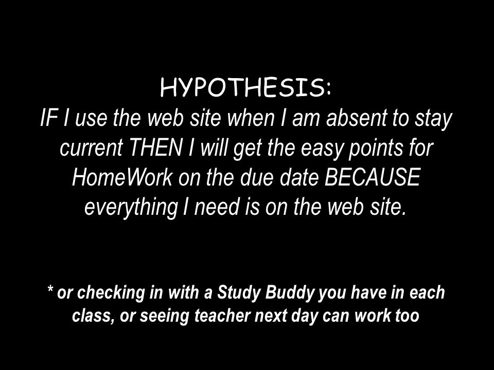 HYPOTHESIS: IF I use the web site when I am absent to stay current THEN I will get the easy points for HomeWork on the due date BECAUSE everything I n