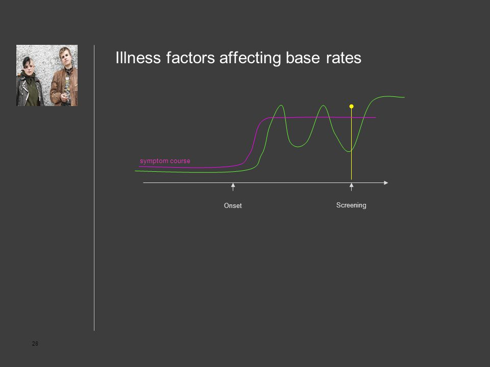 28 Illness factors affecting base rates Onset Screening symptom course