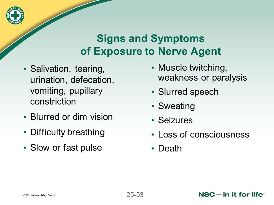 © 2011 National Safety Council 25-53 Signs and Symptoms of Exposure to Nerve Agent Salivation, tearing, urination, defecation, vomiting, pupillary constriction Blurred or dim vision Difficulty breathing Slow or fast pulse Muscle twitching, weakness or paralysis Slurred speech Sweating Seizures Loss of consciousness Death