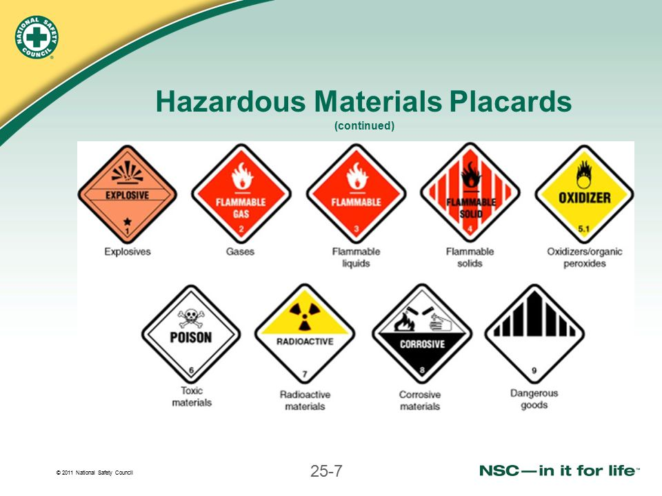 © 2011 National Safety Council 25-7 Hazardous Materials Placards (continued)