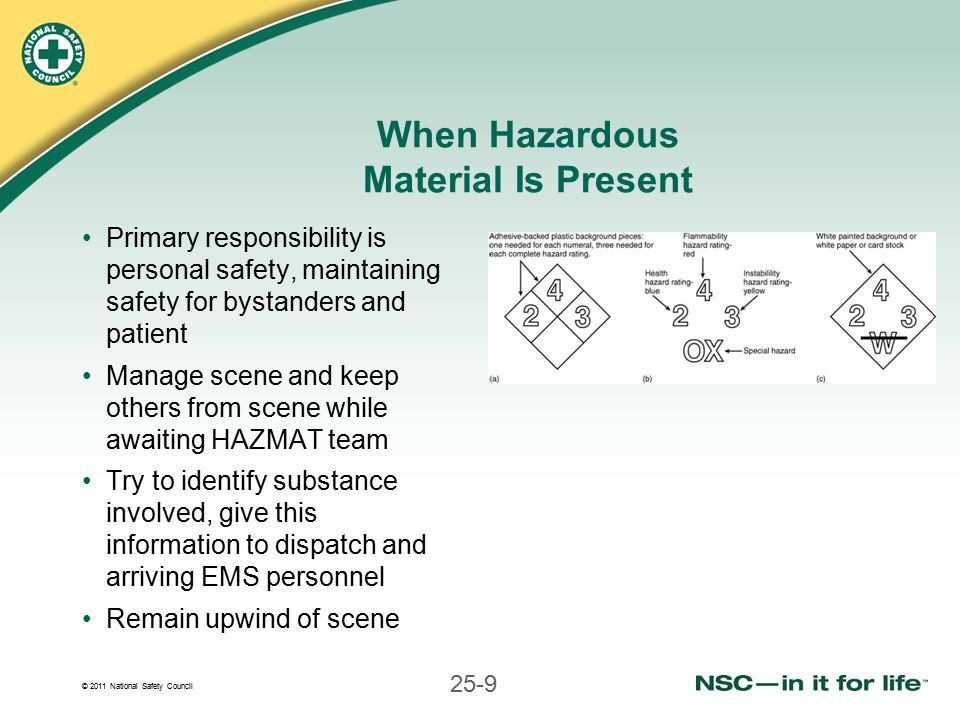 © 2011 National Safety Council 25-10 Hazardous Materials Training Do not attempt to manage hazardous substance without special training Typical levels of training: -Hazardous materials awareness training -Hazardous materials operations training -Hazardous materials technician -Hazardous materials specialist HAZMAT guidelines mandated by OSHA