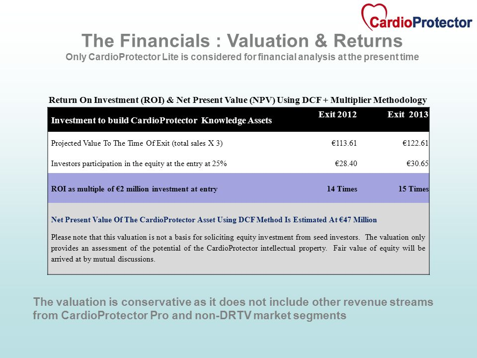 The Financials : Valuation & Returns Only CardioProtector Lite is considered for financial analysis at the present time The valuation is conservative as it does not include other revenue streams from CardioProtector Pro and non-DRTV market segments Return On Investment (ROI) & Net Present Value (NPV) Using DCF + Multiplier Methodology Investment to build CardioProtector Knowledge Assets Exit 2012Exit 2013 Projected Value To The Time Of Exit (total sales X 3)€113.61€122.61 Investors participation in the equity at the entry at 25%€28.40€30.65 ROI as multiple of €2 million investment at entry14 Times15 Times Net Present Value Of The CardioProtector Asset Using DCF Method Is Estimated At €47 Million Please note that this valuation is not a basis for soliciting equity investment from seed investors.