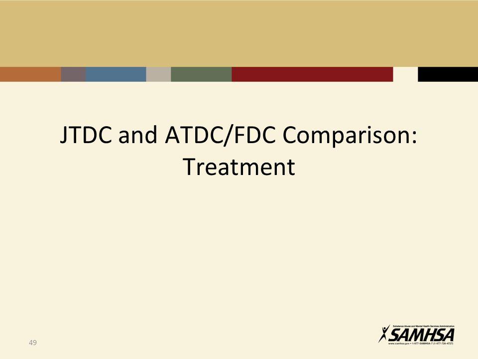 49 JTDC and ATDC/FDC Comparison: Treatment