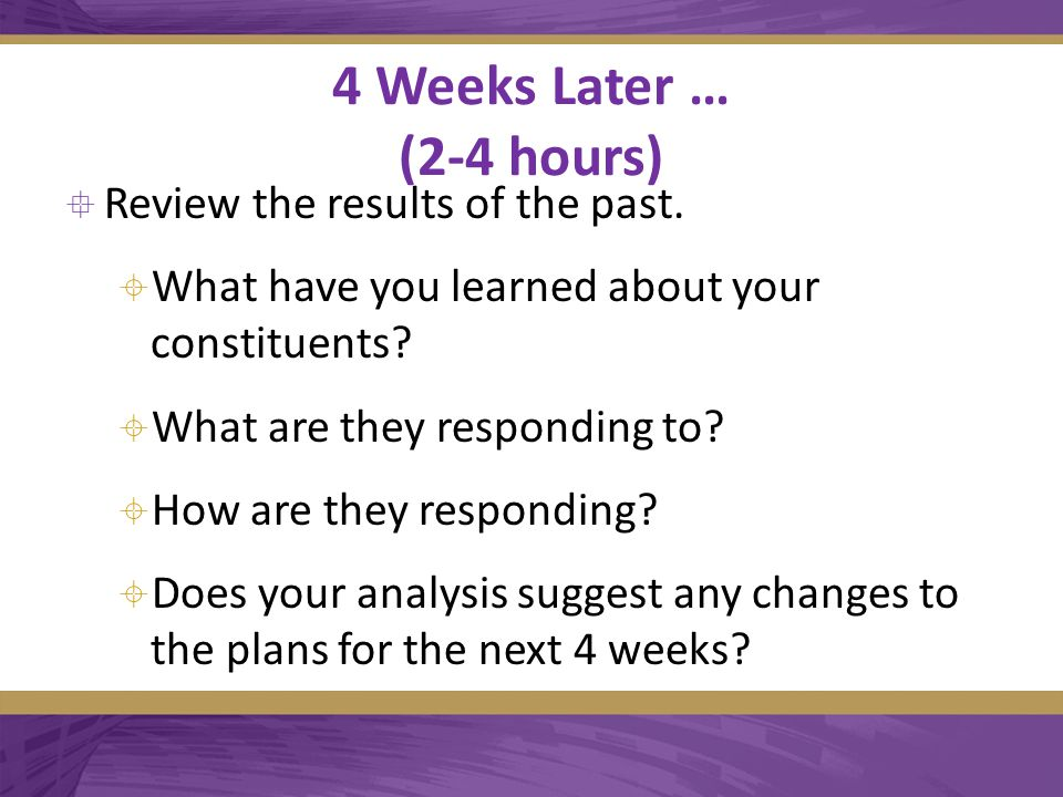 4 Weeks Later … (2-4 hours)  Review the results of the past.