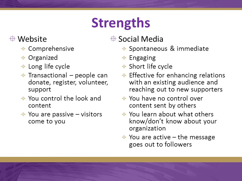 Strengths  Website  Comprehensive  Organized  Long life cycle  Transactional – people can donate, register, volunteer, support  You control the look and content  You are passive – visitors come to you  Social Media  Spontaneous & immediate  Engaging  Short life cycle  Effective for enhancing relations with an existing audience and reaching out to new supporters  You have no control over content sent by others  You learn about what others know/don't know about your organization  You are active – the message goes out to followers