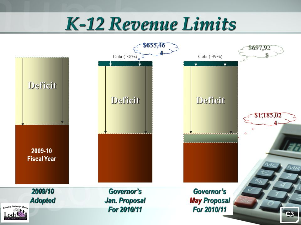 COLA K-12 Revenue Limits Governor's Jan.
