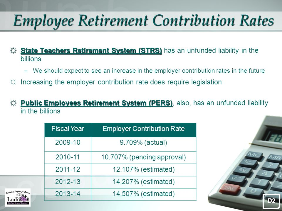 Employee Retirement Contribution Rates ☼State Teachers Retirement System (STRS) ☼State Teachers Retirement System (STRS) has an unfunded liability in the billions –We should expect to see an increase in the employer contribution rates in the future ☼Increasing the employer contribution rate does require legislation ☼Public Employees Retirement System (PERS) ☼Public Employees Retirement System (PERS), also, has an unfunded liability in the billions D2 Fiscal YearEmployer Contribution Rate 2009-109.709% (actual) 2010-1110.707% (pending approval) 2011-1212.107% (estimated) 2012-1314.207% (estimated) 2013-1414.507% (estimated)