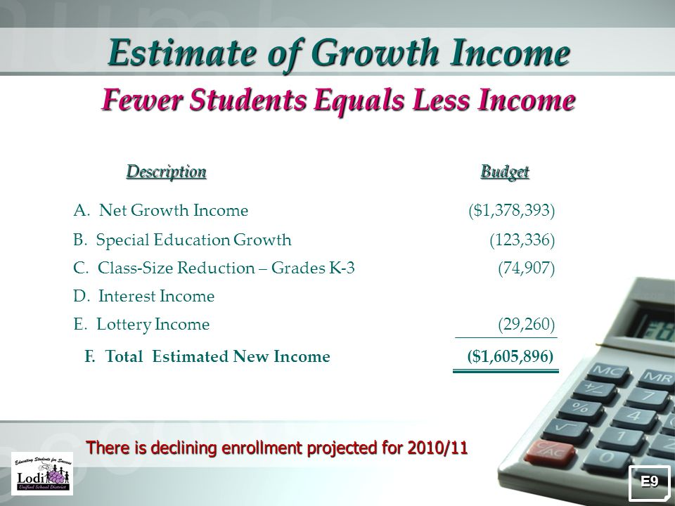 Estimate of Growth Income Fewer Students Equals Less Income A.