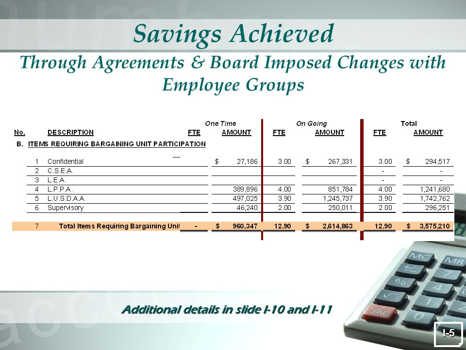 Savings Achieved Through Agreements & Board Imposed Changes with Employee Groups I-5 Additional details in slide I-10 and I-11