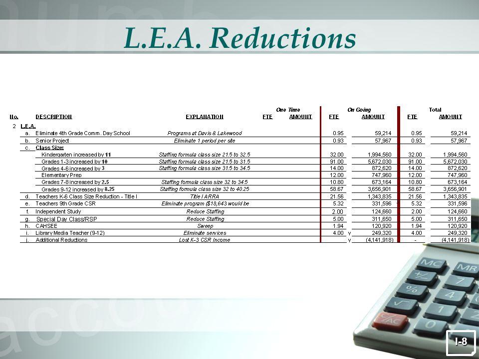 L.E.A. Reductions I-8