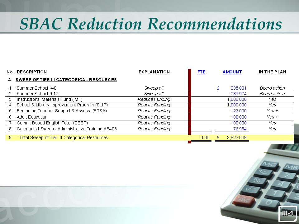 SBAC Reduction Recommendations III-1