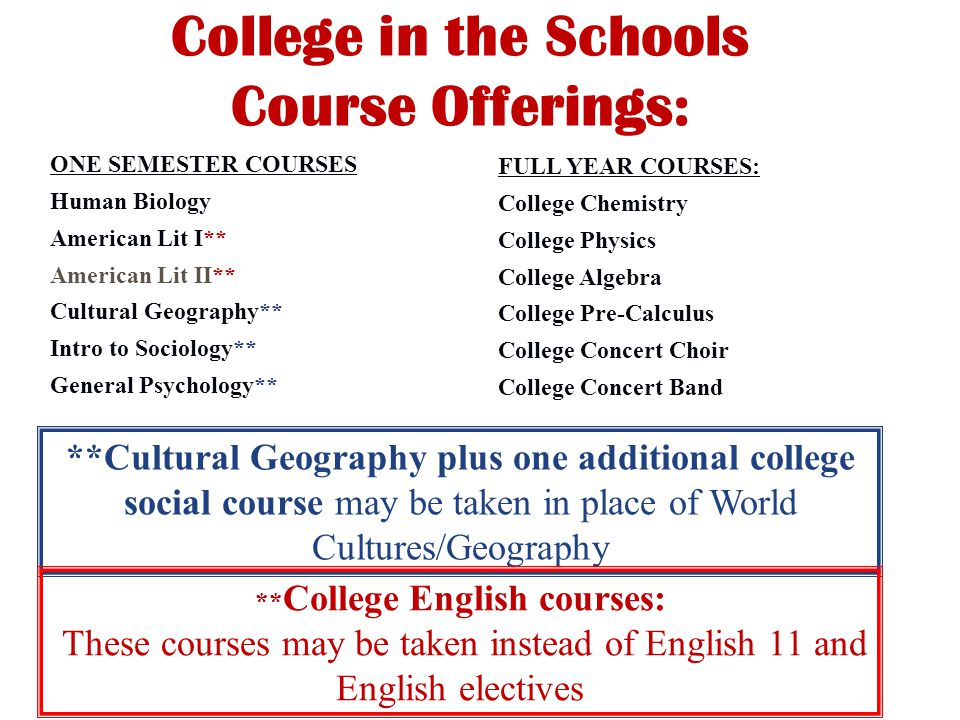College in the Schools Course Offerings: ONE SEMESTER COURSES Human Biology American Lit I** American Lit II** Cultural Geography** Intro to Sociology** General Psychology** FULL YEAR COURSES: College Chemistry College Physics College Algebra College Pre-Calculus College Concert Choir College Concert Band **Cultural Geography plus one additional college social course may be taken in place of World Cultures/Geography ** College English courses: These courses may be taken instead of English 11 and English electives