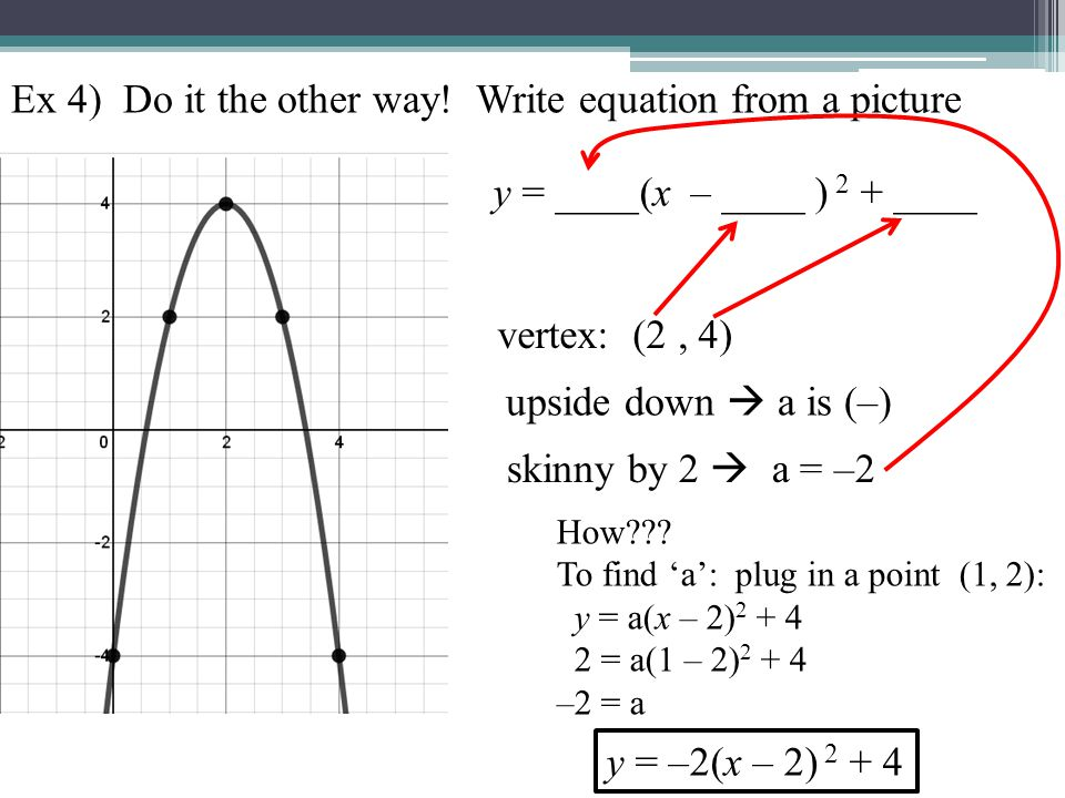 Ex 4) Do it the other way! Write equation from a picture y = ____(x – ____ ) 2 + ____ vertex: (2, 4) y = –2(x – 2) 2 + 4 skinny by 2  a = –2 upside d