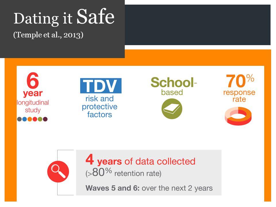 Dating it Safe (Temple et al., 2013)