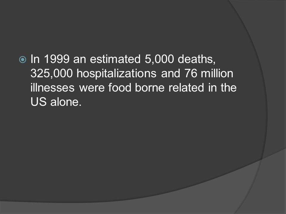  In 1999 an estimated 5,000 deaths, 325,000 hospitalizations and 76 million illnesses were food borne related in the US alone.