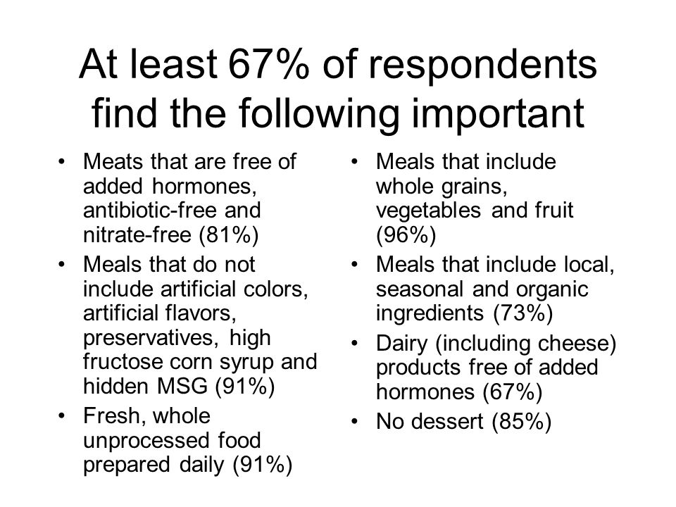 At least 67% of respondents find the following important Meats that are free of added hormones, antibiotic-free and nitrate-free (81%) Meals that do not include artificial colors, artificial flavors, preservatives, high fructose corn syrup and hidden MSG (91%) Fresh, whole unprocessed food prepared daily (91%) Meals that include whole grains, vegetables and fruit (96%) Meals that include local, seasonal and organic ingredients (73%) Dairy (including cheese) products free of added hormones (67%) No dessert (85%)