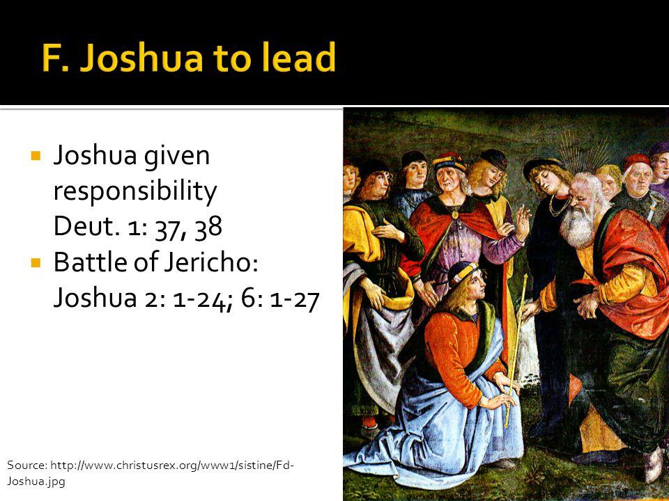  Joshua given responsibility Deut.